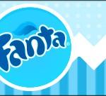 Rótulo Fanta Frozen Azul