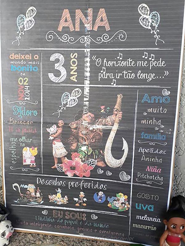 Chalkboard Festa Moana da Ana