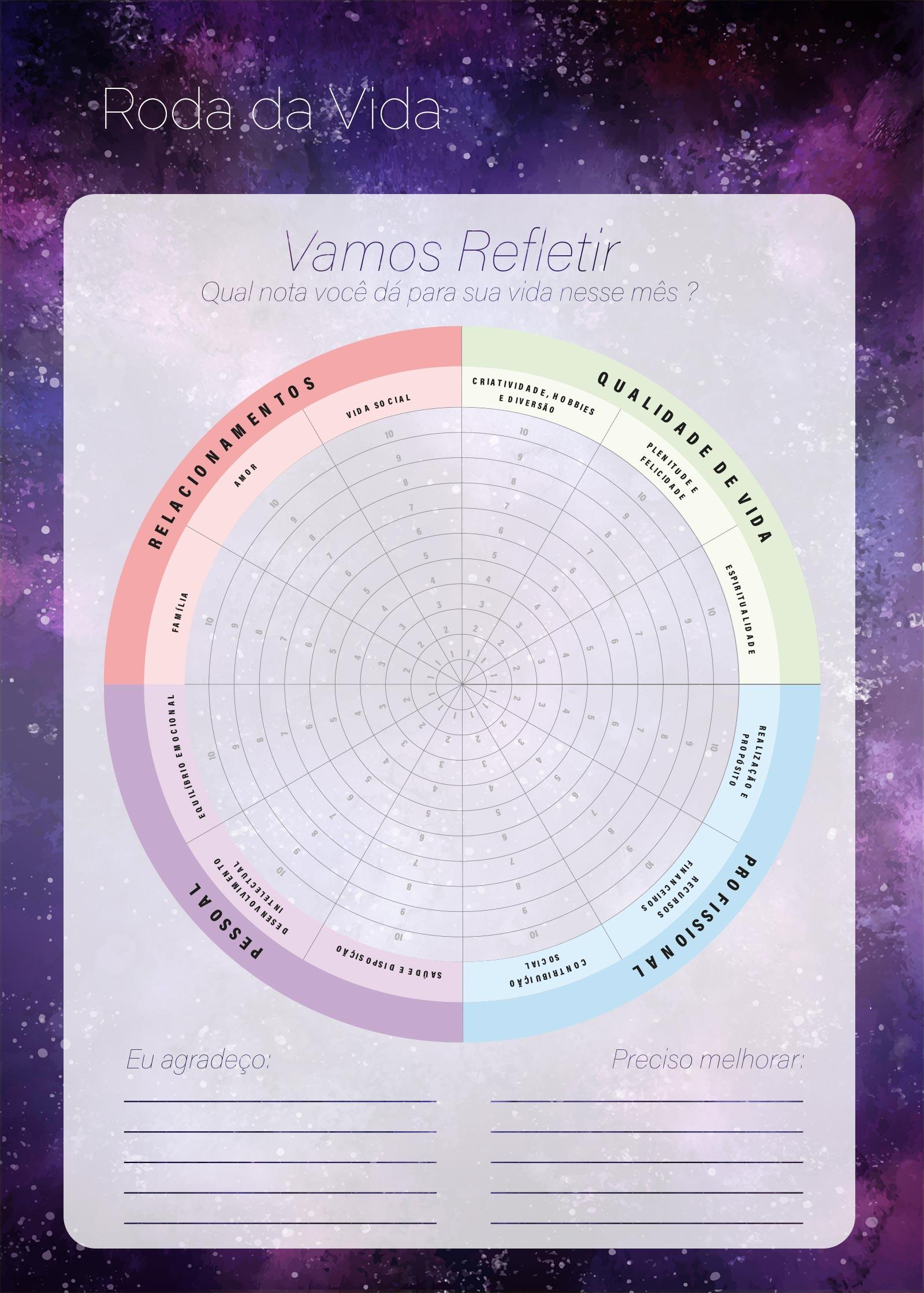 Planner Galaxia Lilas Roda da Vida